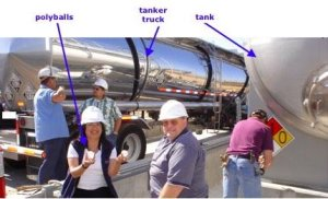 Risk management at an ammonia tank at a power plant